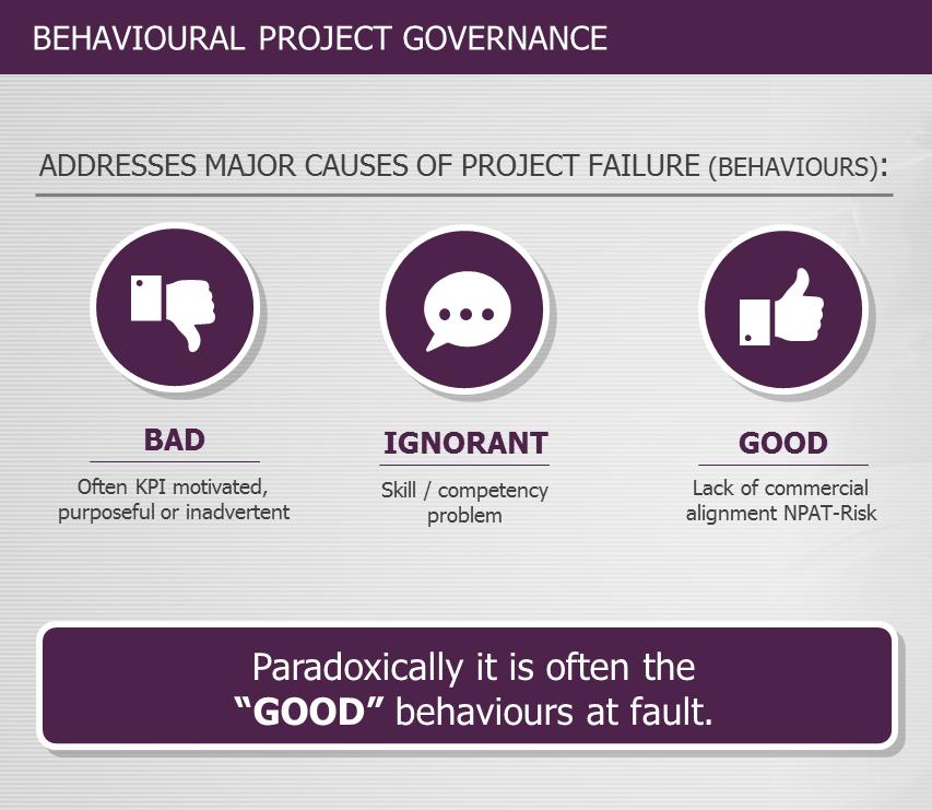 Behavioural Project Governance
